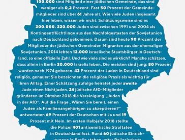 Deutschlandkarte mit Zahlen zu jüdischer Lebenswirklichkeit