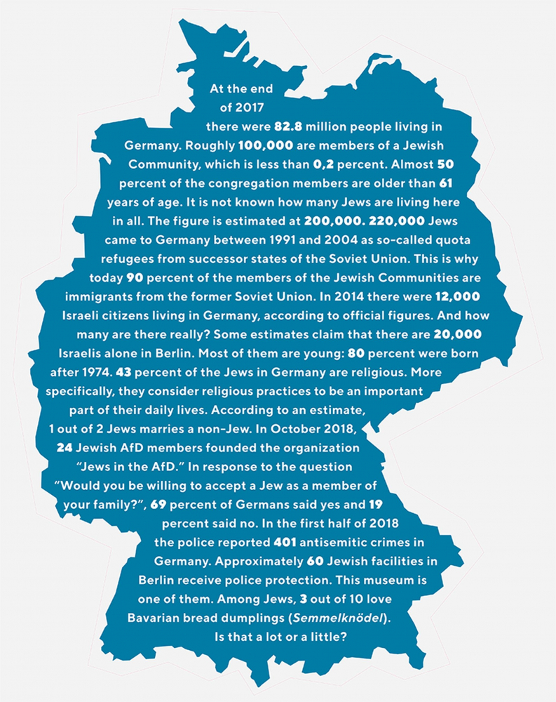 Map of Germany with numbers of Jewish facts of life