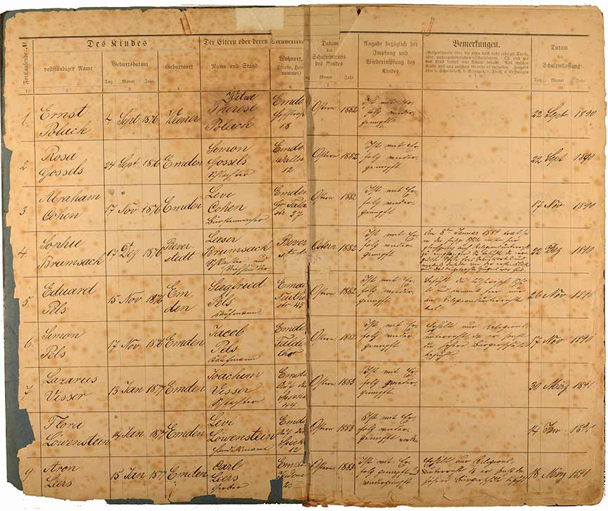 Stock-stained opened student register with child's name, date of birth, place of birth, parents' name and residence, date of school entry, vaccinations, remarks (such as emigration), and date of school dismissal, filled out by hand