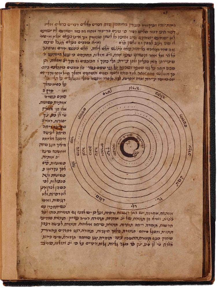 Aufgeschlagenes Buch mit hebräischen Buchstaben und konzentrischen Kreisen