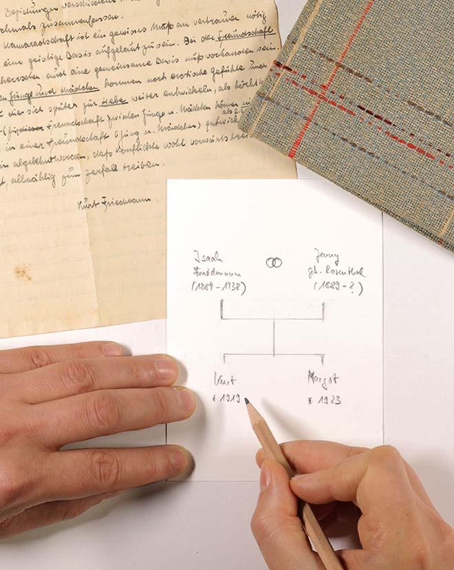 Detailansicht von zwei Händen – in der rechten Hand befindet sich ein Bleistift – über einem Blatt Papier mit einem Stammbaum, oben im Bild sieht man angeschnitten das Büchlein »Alles um Liebe« und das Protokoll von Kurt Friedmann