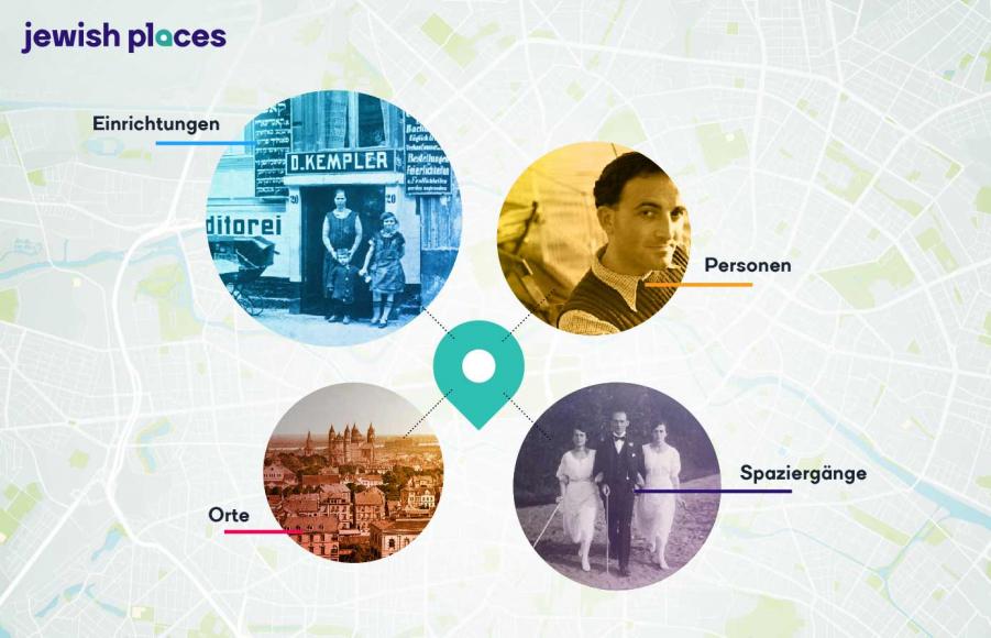 Screenshot einer Website, deren Hintergrund eine Landkarte bildet, darauf vier Bilder mit Links zu Einrichtungen, Personen, Orten und Spaziergängen